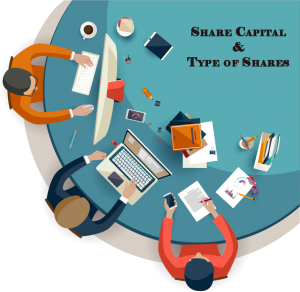 Classification and Type of Shares