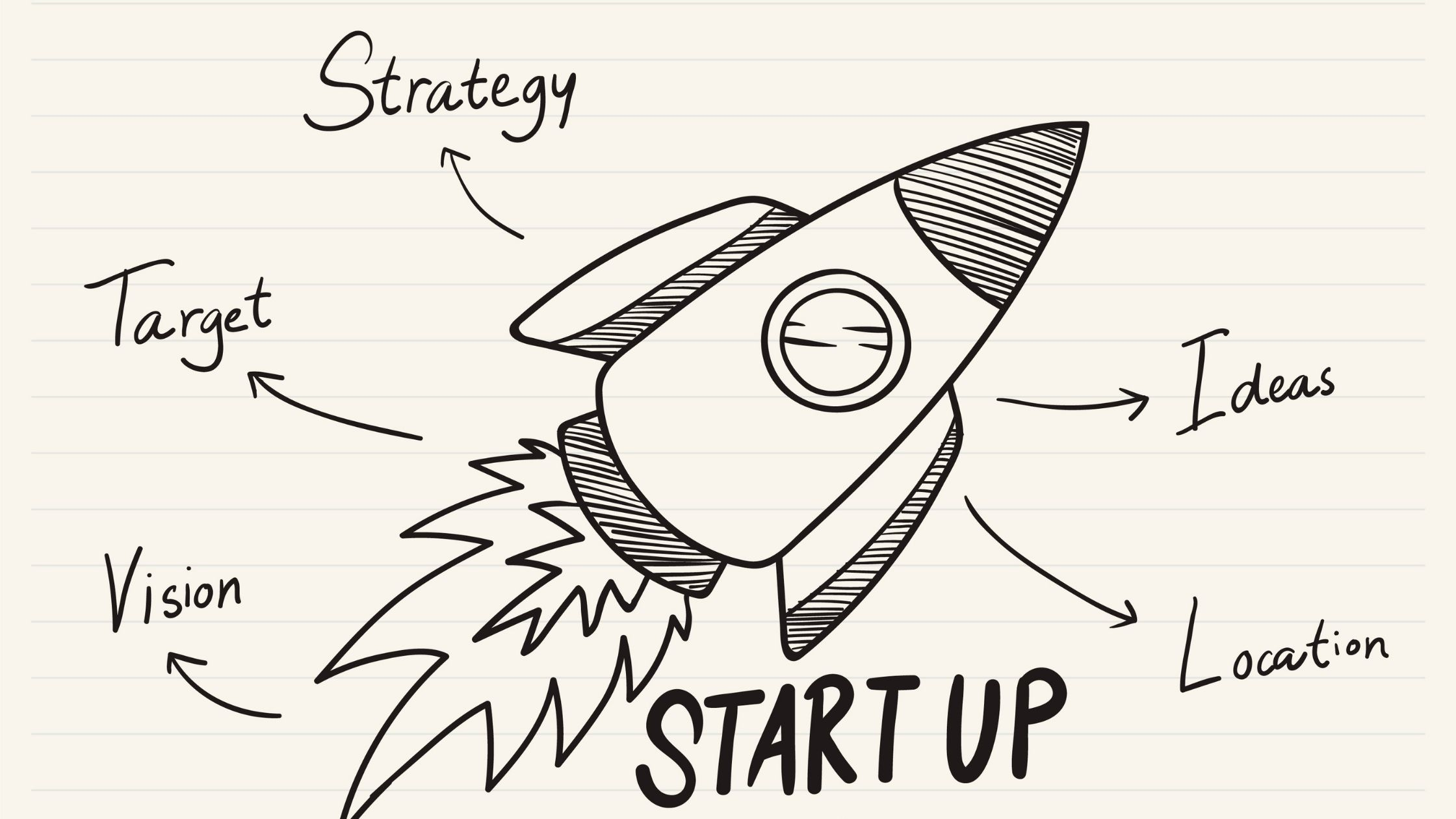 THE STRUGGLE FOR START-UPS IN INDIA